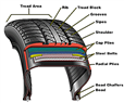 ACW Muffler Tire and Wheel